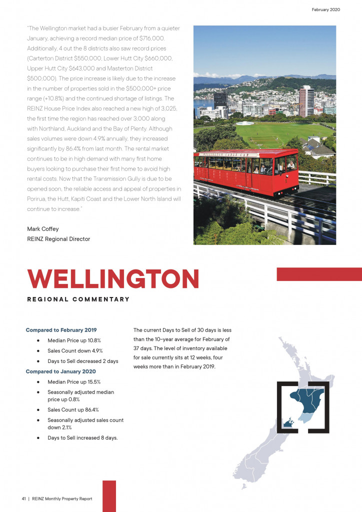 REINZ Wellington Regional Commentary